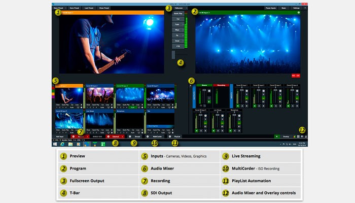 Vmix Thunder Software Bundle The Streaming Guys