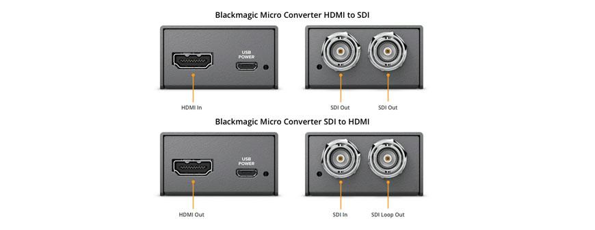 Blackmagic Micro Converter Connections
