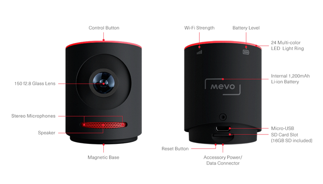 Livestream Mevo Features
